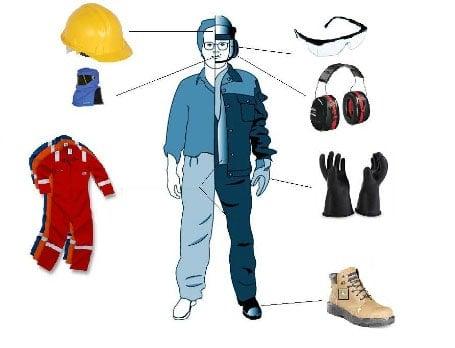 PPE Là Viết Tắt Của Từ Gì? Hỏi & Đáp